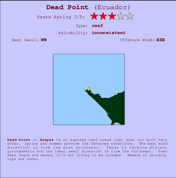 Dead Point Locatiekaart en surfstrandinformatie