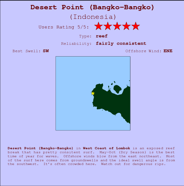 Desert Point (Bangko-Bangko) Locatiekaart en surfstrandinformatie
