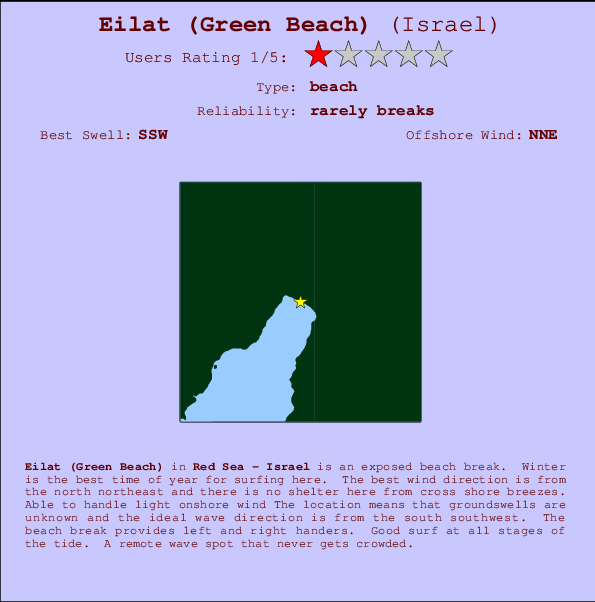 Eilat (Green Beach) Locatiekaart en surfstrandinformatie
