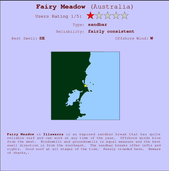 Fairy Meadow Locatiekaart en surfstrandinformatie