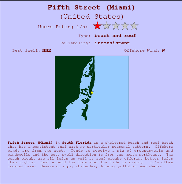 Fifth Street (Miami) Locatiekaart en surfstrandinformatie