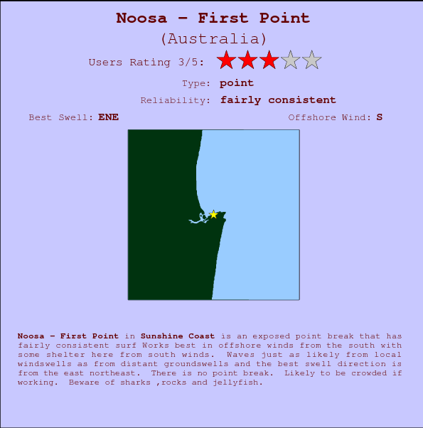 Noosa - First Point Locatiekaart en surfstrandinformatie