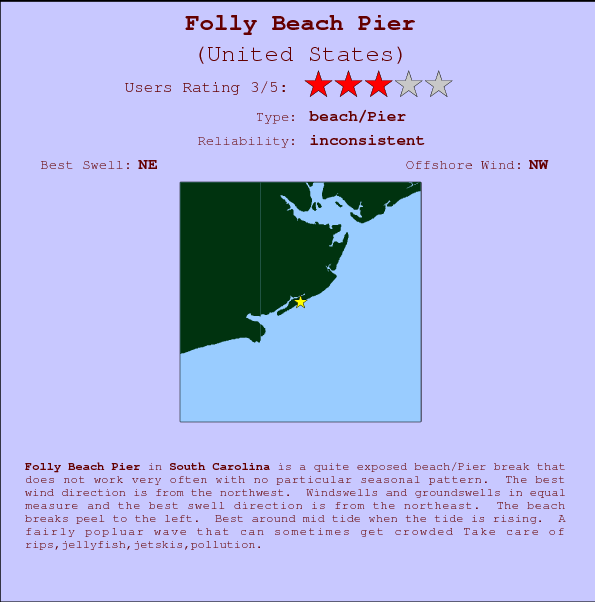Folly Beach Pier Locatiekaart en surfstrandinformatie