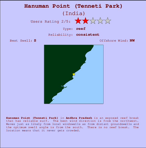 Hanuman Point (Tenneti Park) Locatiekaart en surfstrandinformatie