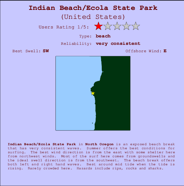Indian Beach/Ecola State Park Locatiekaart en surfstrandinformatie
