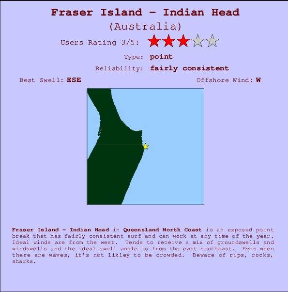 Fraser Island - Indian Head Locatiekaart en surfstrandinformatie