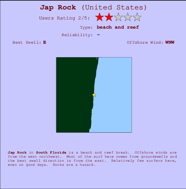 Jap Rock Locatiekaart en surfstrandinformatie