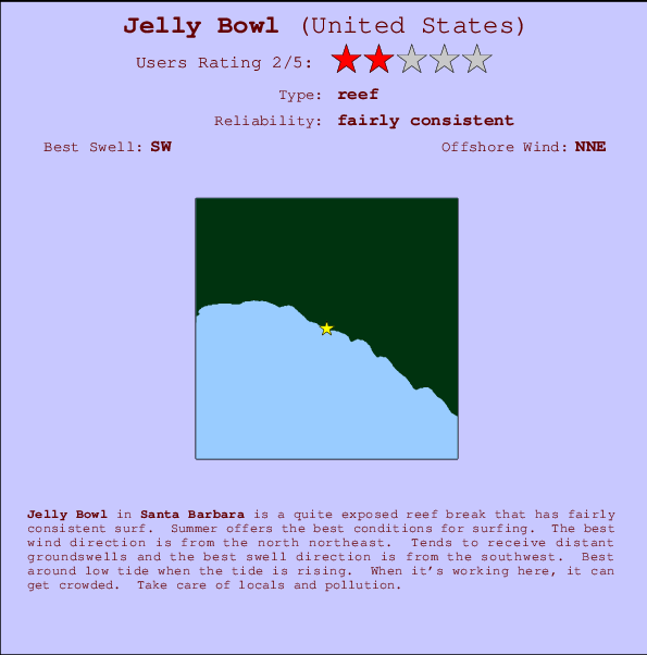 Jelly Bowl Locatiekaart en surfstrandinformatie