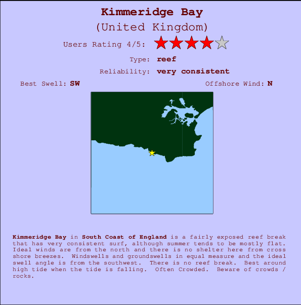 Kimmeridge Bay Locatiekaart en surfstrandinformatie