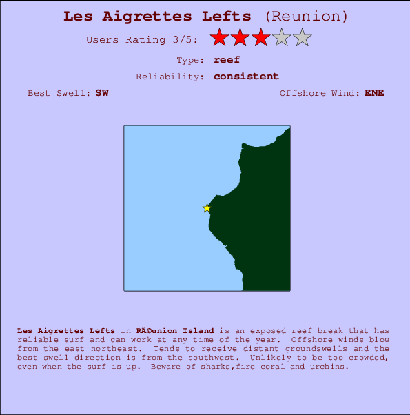 Les Aigrettes Lefts Locatiekaart en surfstrandinformatie