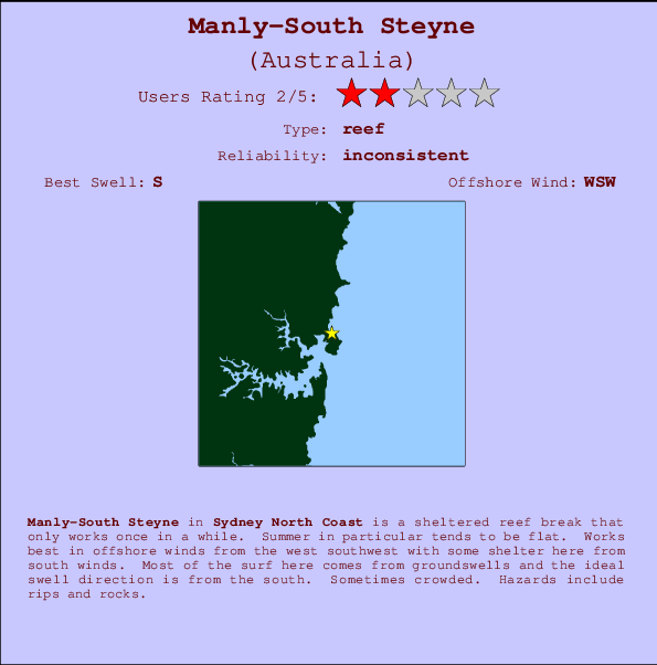 Manly-South Steyne Locatiekaart en surfstrandinformatie