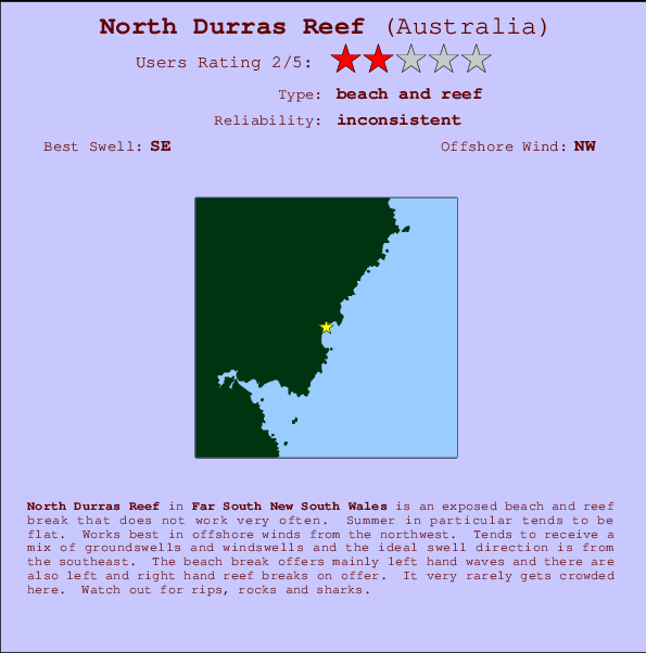 North Durras Reef Locatiekaart en surfstrandinformatie