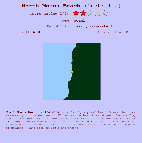 North Moana Beach Locatiekaart en surfstrandinformatie