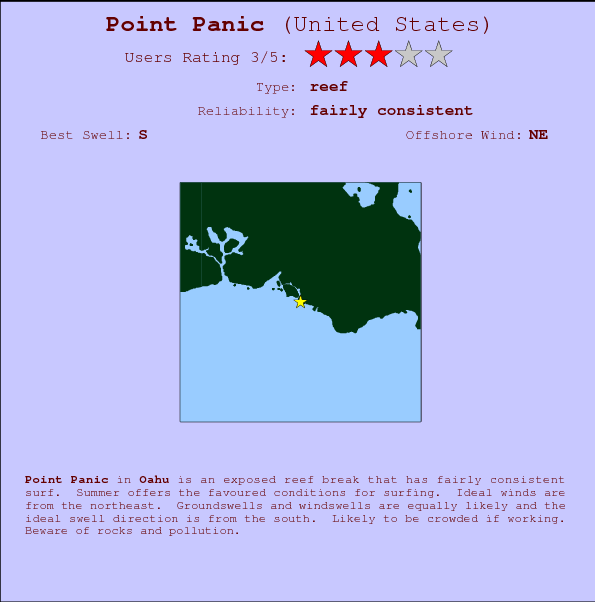 Point Panic Locatiekaart en surfstrandinformatie