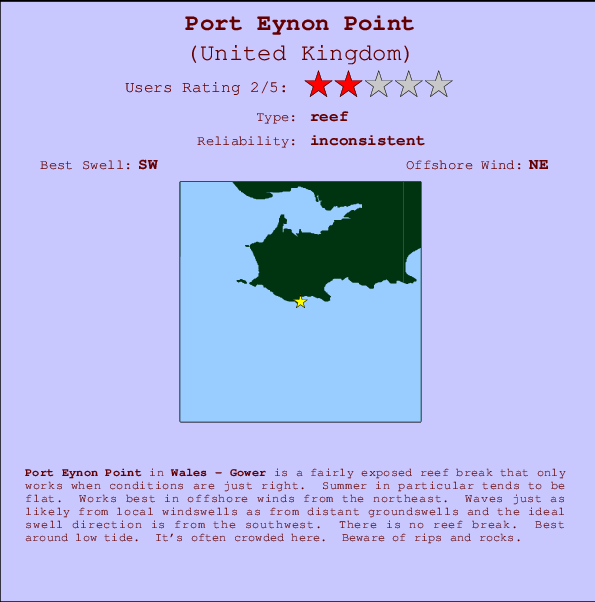 Port Eynon Point Locatiekaart en surfstrandinformatie