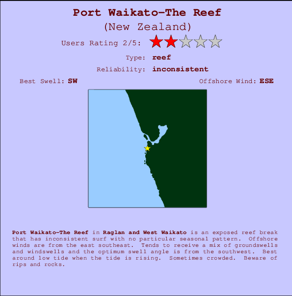 Port Waikato-The Reef Locatiekaart en surfstrandinformatie