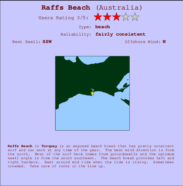 Raffs Beach Locatiekaart en surfstrandinformatie