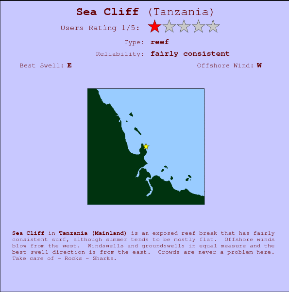 Sea Cliff Locatiekaart en surfstrandinformatie