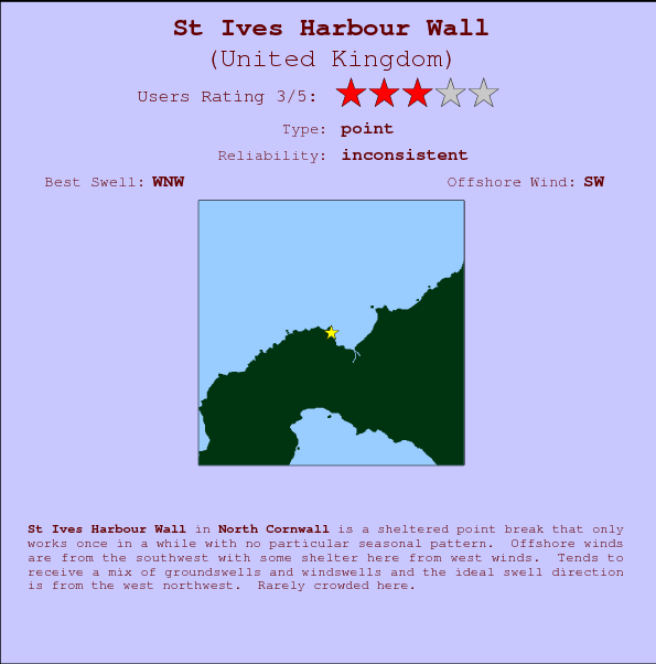 St Ives Harbour Wall Locatiekaart en surfstrandinformatie
