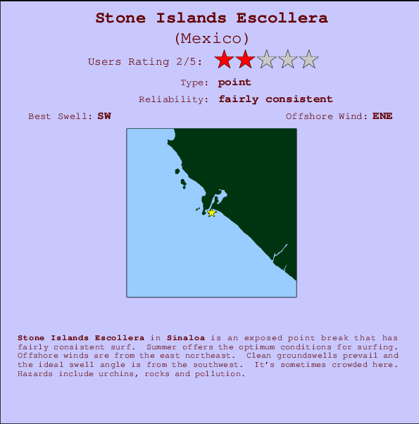 Stone Islands Escollera Locatiekaart en surfstrandinformatie