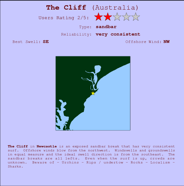 The Cliff Locatiekaart en surfstrandinformatie