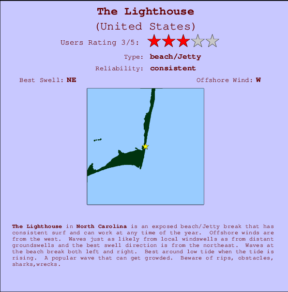 The Lighthouse Locatiekaart en surfstrandinformatie