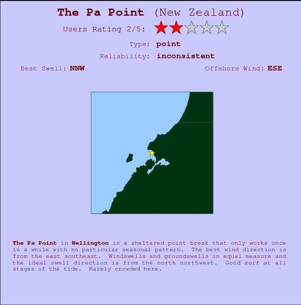 The Pa Point Locatiekaart en surfstrandinformatie