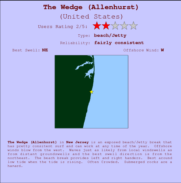 The Wedge (Allenhurst) Locatiekaart en surfstrandinformatie