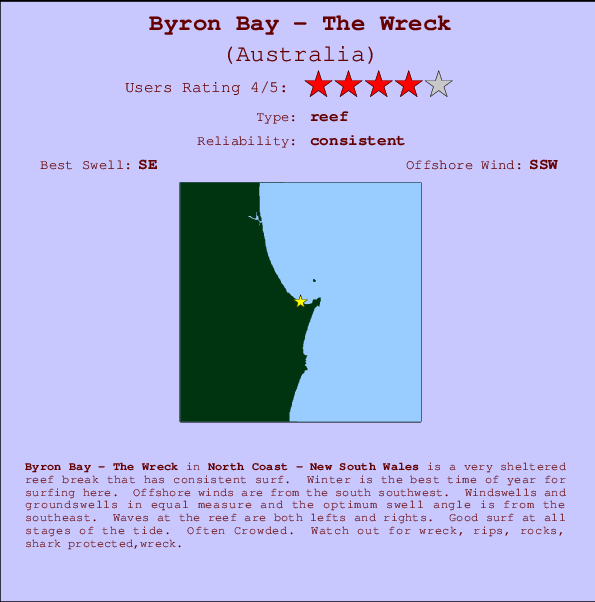 Byron Bay - The Wreck Locatiekaart en surfstrandinformatie