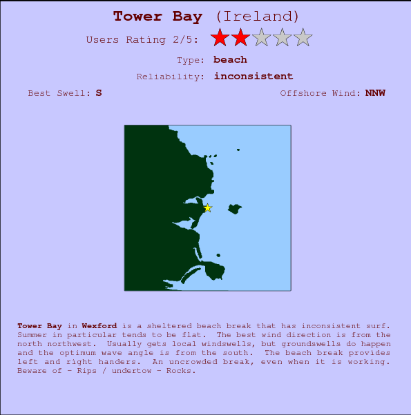 Tower Bay Locatiekaart en surfstrandinformatie