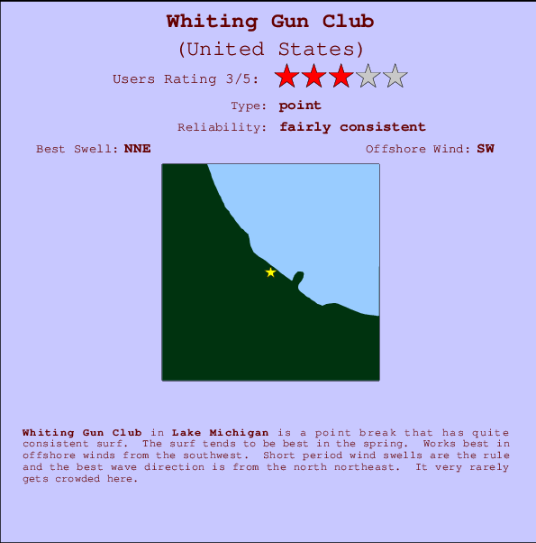 Whiting Gun Club Locatiekaart en surfstrandinformatie